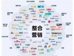 思巢云:什么是整合营销传播?